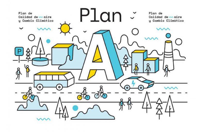 Plan A de Calidad de Aire
